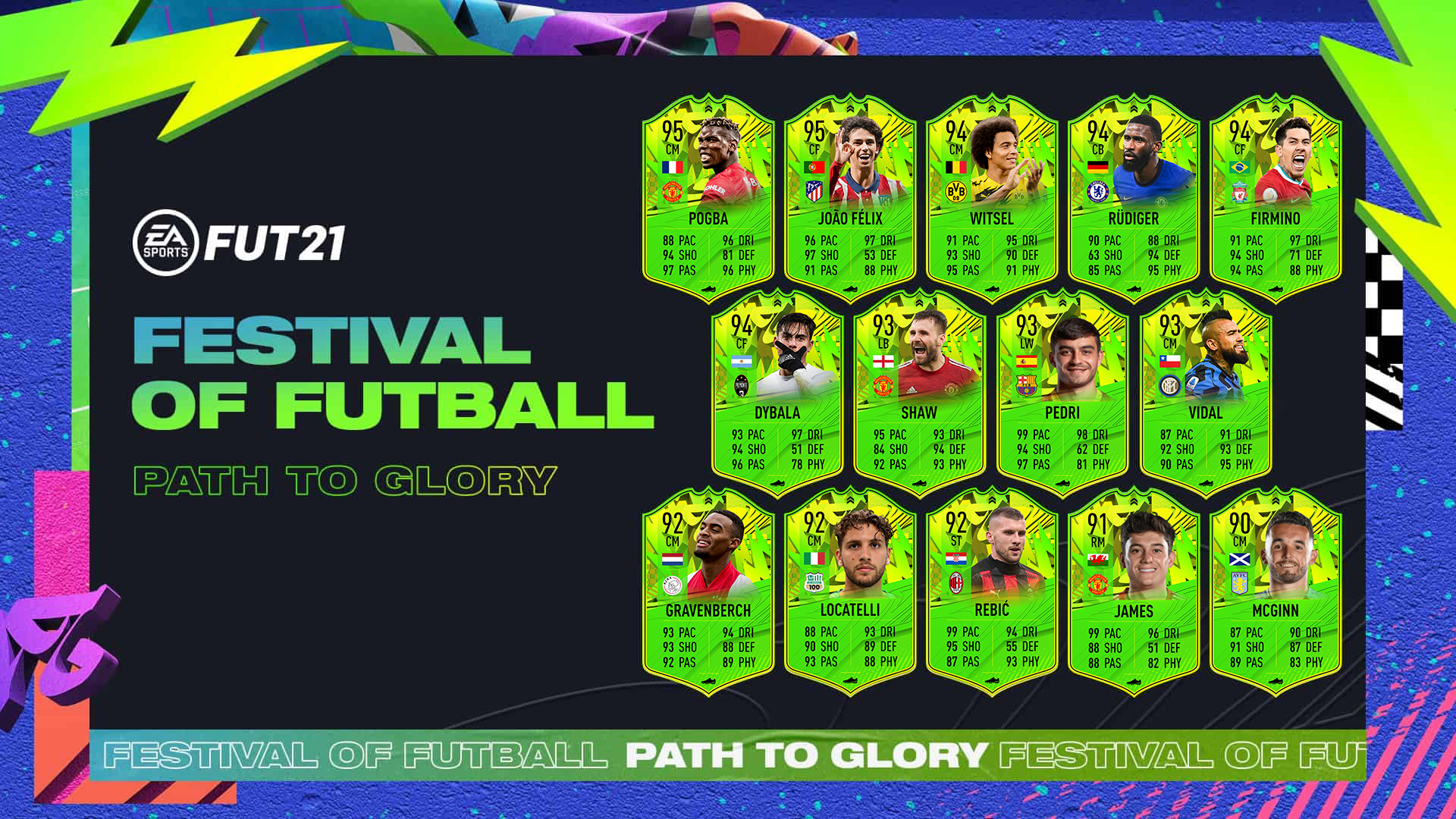 Path-To-Glory-Team-2-Predictions